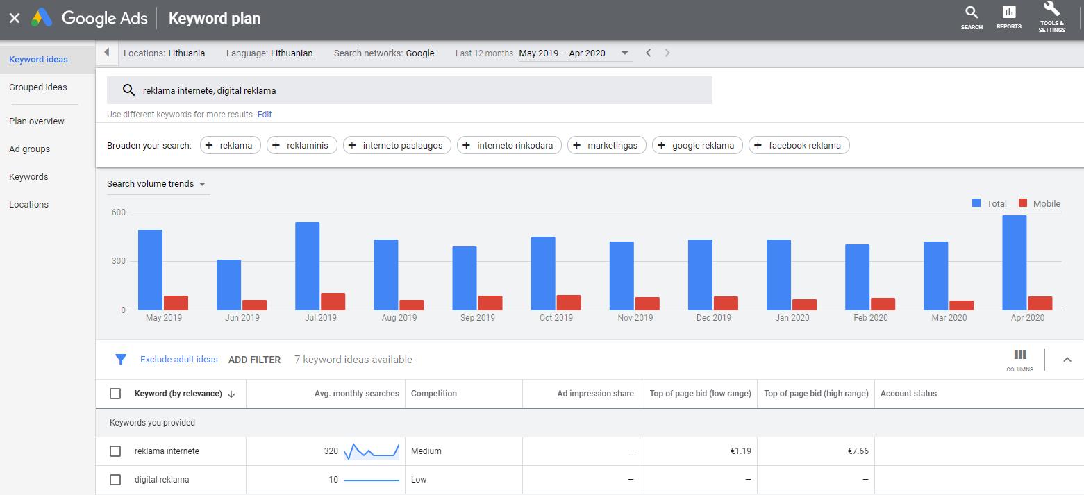 Google Ads raktažodžių planavimo priemonė pavyzdys - keyword planner