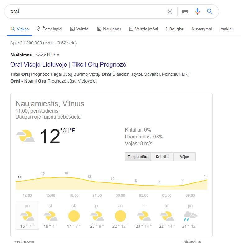 Google rezultatai - orai